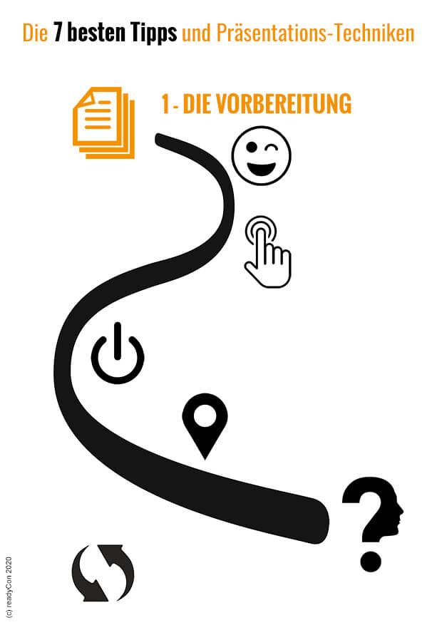 Infografik - Die 7 besten Tipps und Präsentations-Techniken - Tipp 1 - Die Vorbereitung