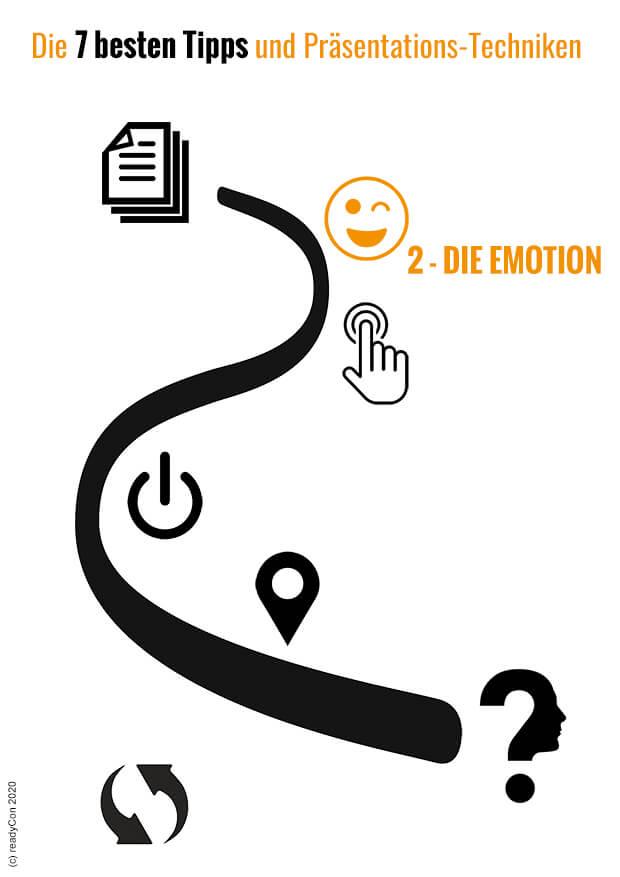 Infografik - Die 7 besten Tipps und Präsentations-Techniken - Tipp 2 - Die Emotion