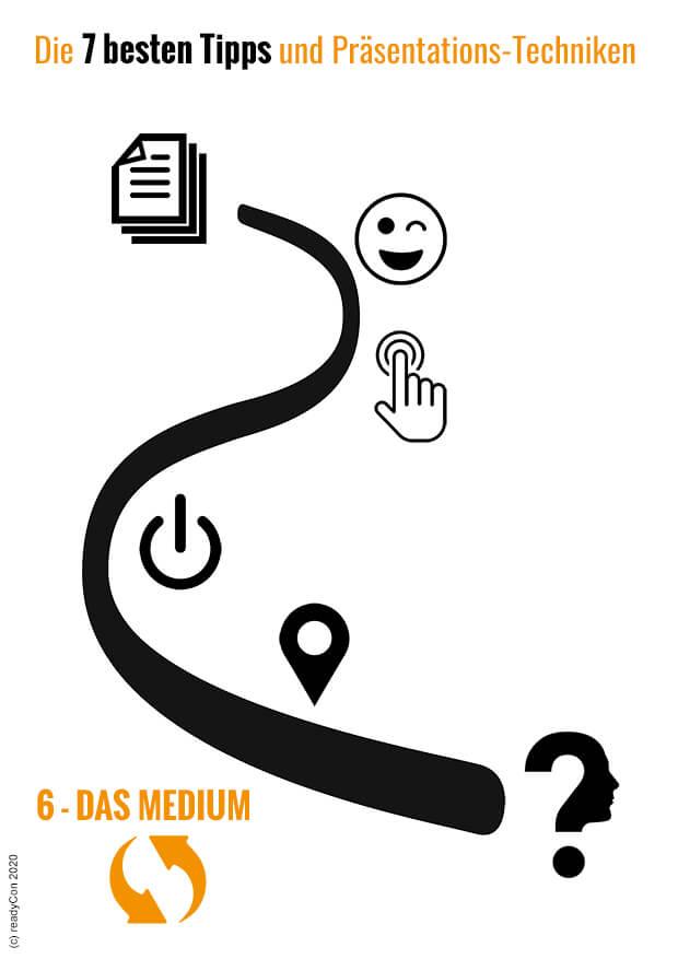 Infografik - Die 7 besten Tipps und Präsentations-Techniken - Tipp 6 - Das Medium