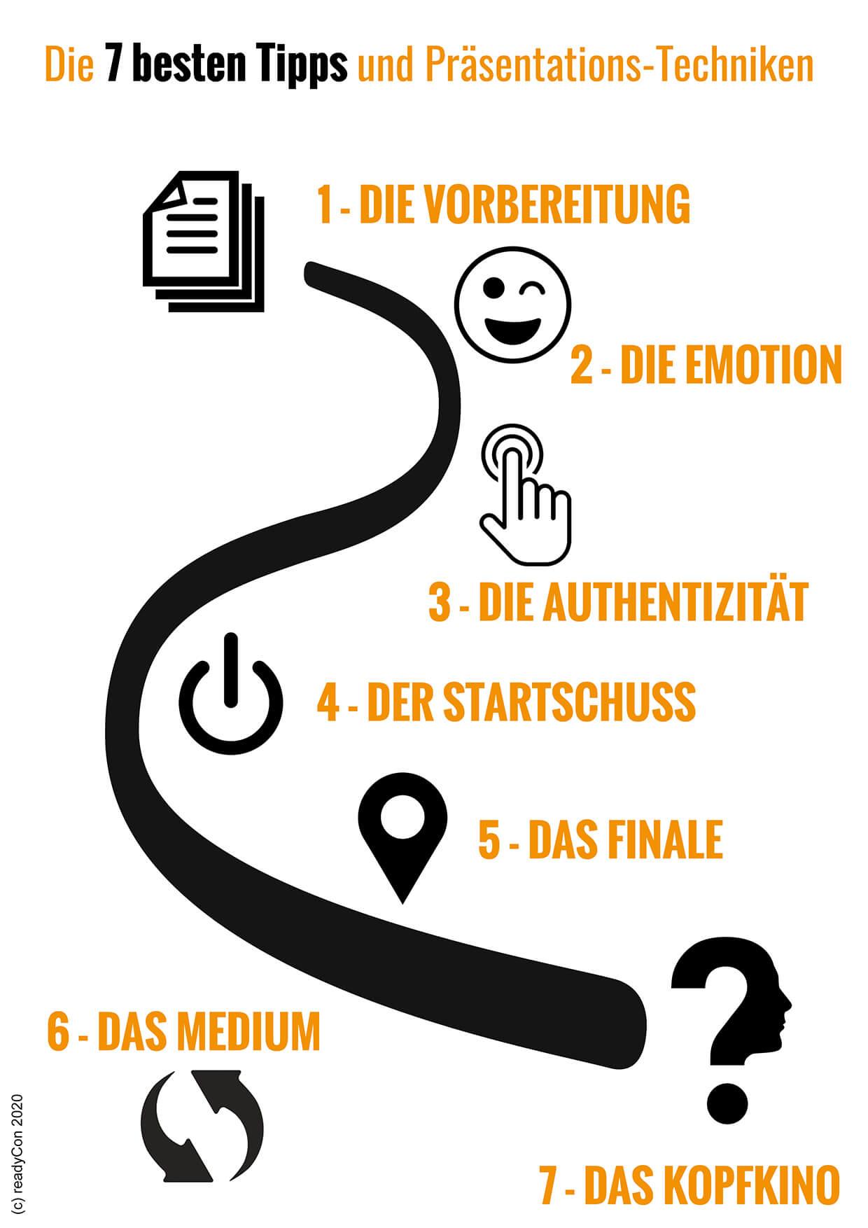 Infografik - Die 7 besten Tipps und Präsentations-Techniken