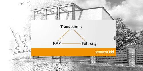 Sonnenfeld - Investment Immobilien - Ueber uns - Vorgehensweise